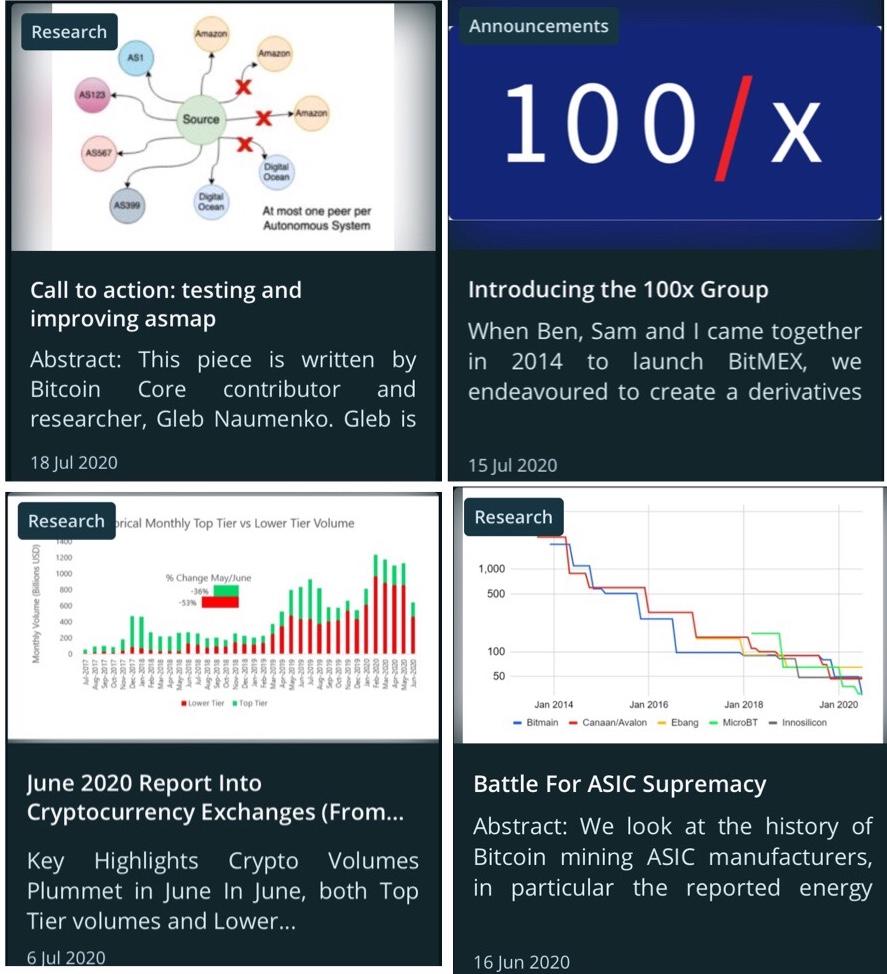 BitMEX Review Trading Blog