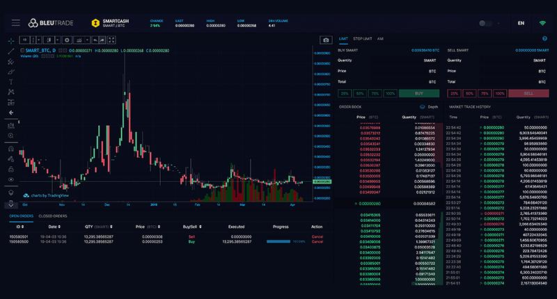 Bleutrade Review Trading Platform