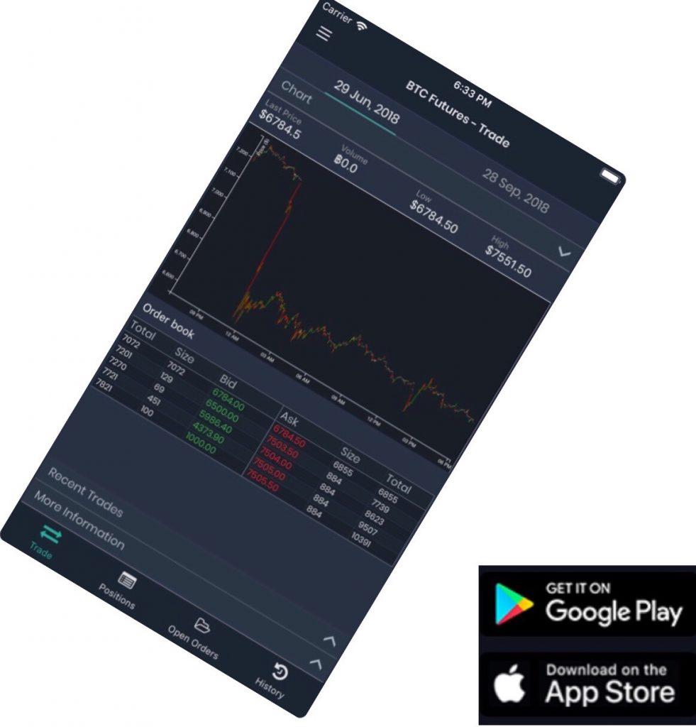 Deribit Review Trading Platform