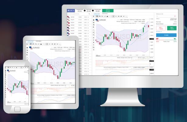 Libra Markets Review WebTrader Platform