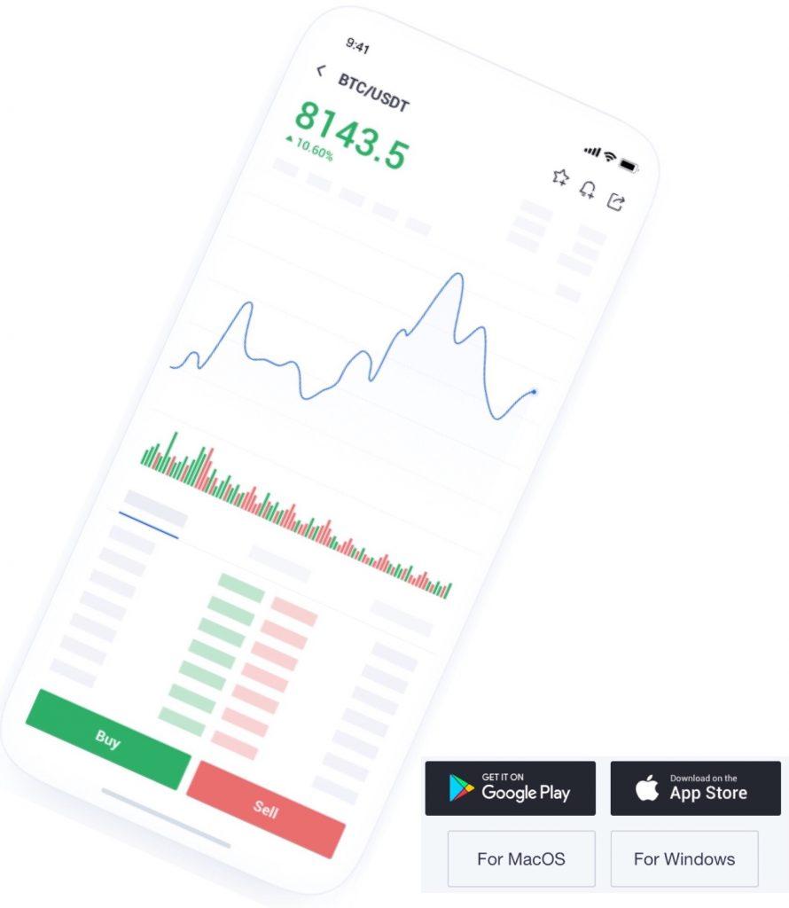OKEx Review Trading Platform