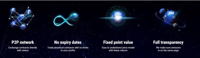 PrimeBit Review Features Overview
