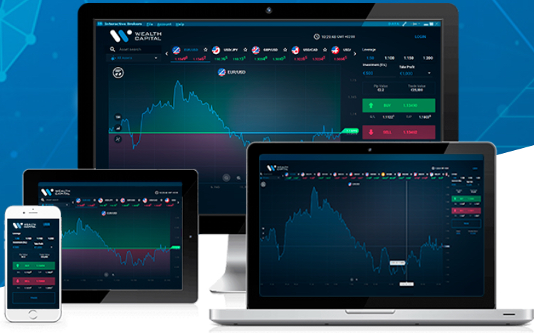WealthCapital Review Trading Platform