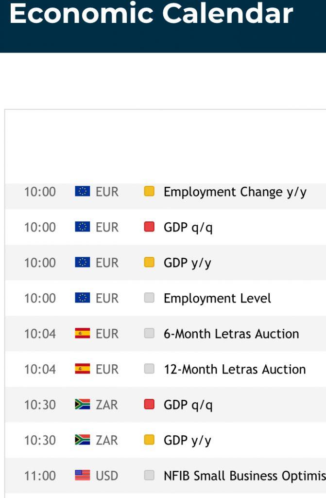 Alpha Tradex Economic Calendar