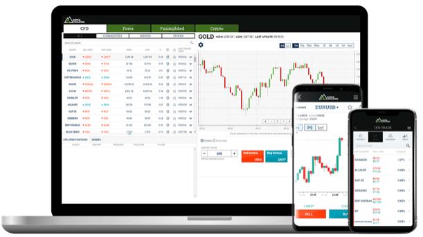 Aspen-Holding Review Trading Platform