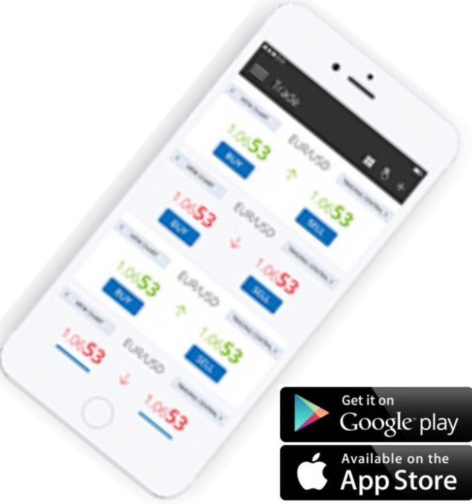 Bforex Review Trading Platform