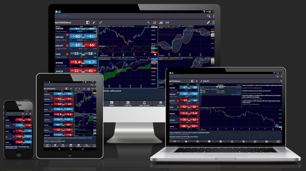 FCI Markets Review Trading Platforms