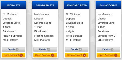 FXPremax Review Account Types