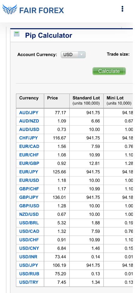 Fair Forex Review Trading Calculator