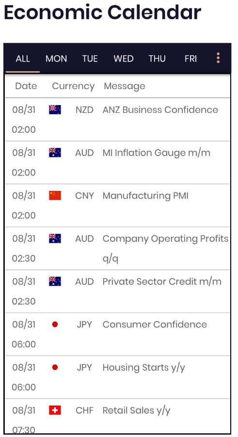 Forex TB Review Economic Calendar