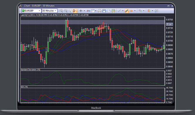 Fxview Review ActTrader Trading Platform