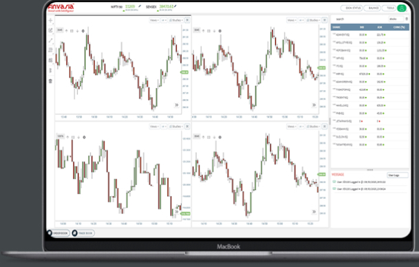 Fxview Review MT4 & MT5 Trading Platforms