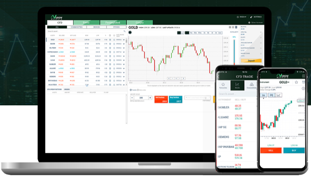 LV Grow Markets Review Trading Platform