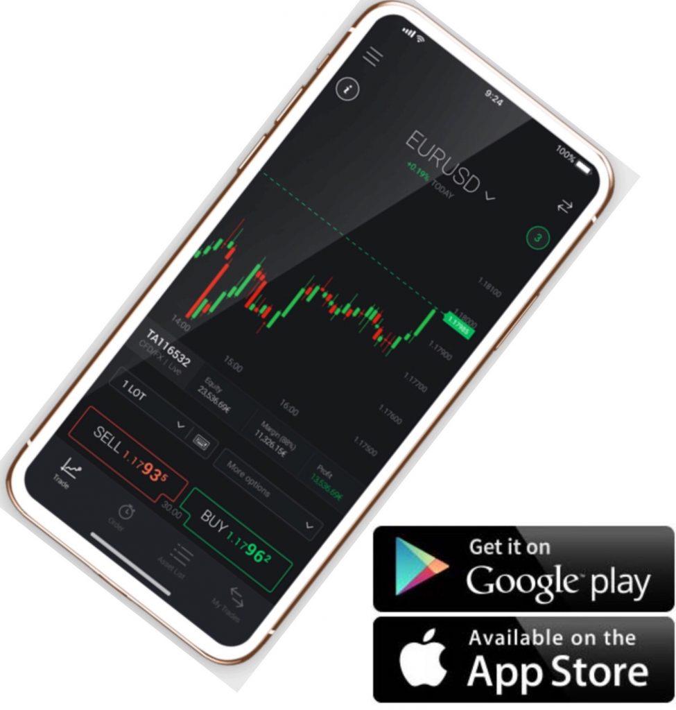 PatronFX Review Trading Platform