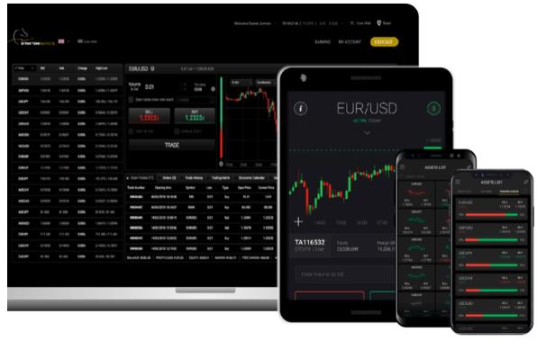 Stratton Markets Trading Platform