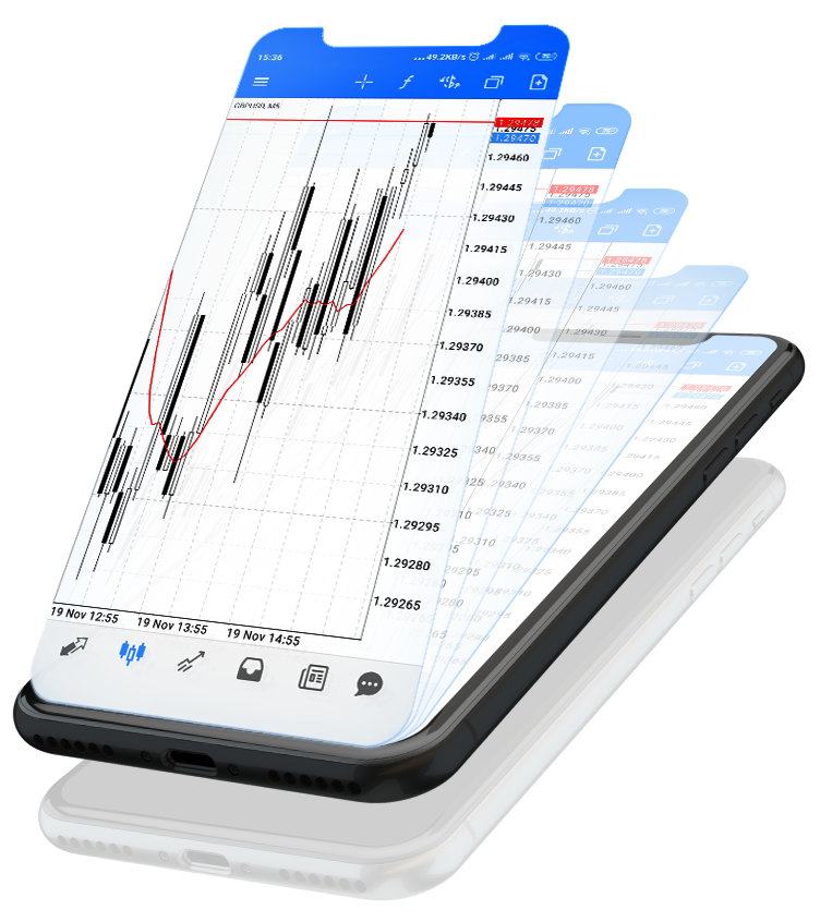 T1Markets Review Mobile Trading App