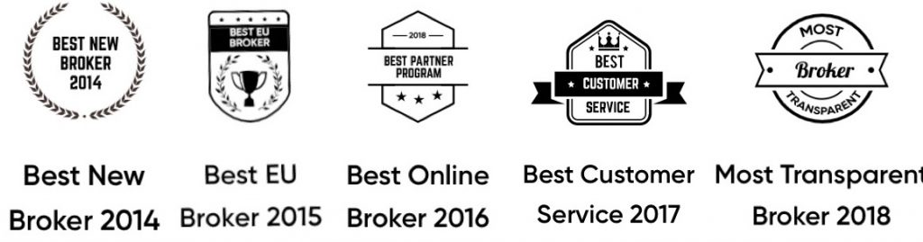 WiseBanc Review Awards and Recognitions