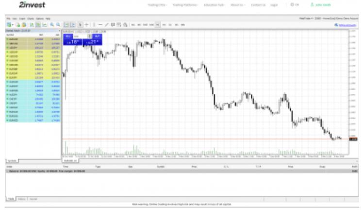 2invest Review Trading Platform