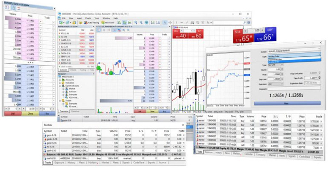 ALB Review MetaTrader Trading Platform