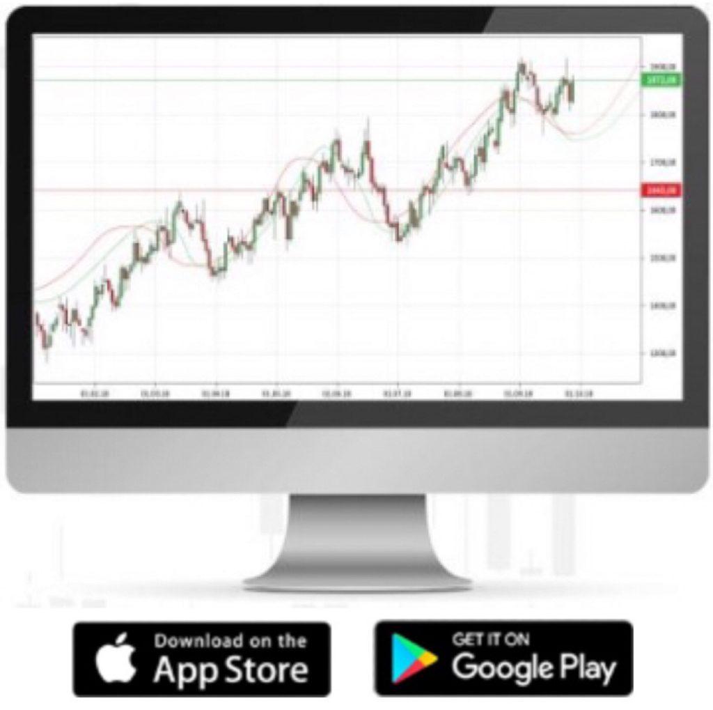 Bells Trade Review Trading Platform