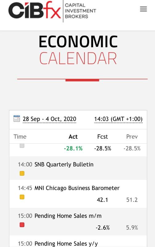 CIBfx Review Economic Calendar