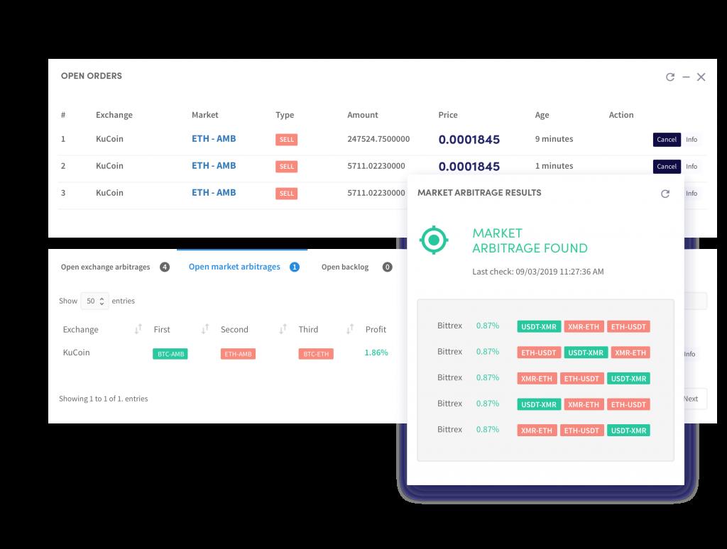Cryptohopper Review - Crypto Arbitrage Tool
