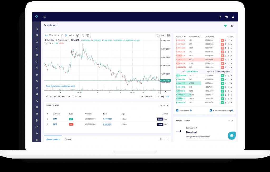 Cryptohopper Review - Crypto Trading Tools