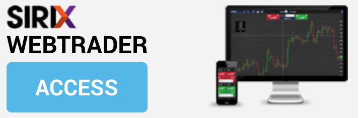 EZInvest Review Sirix WebTrader