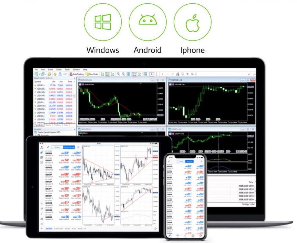 FidelisCM Trading Platform