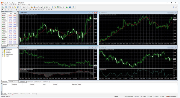Forex Optimum Review Trading Platform