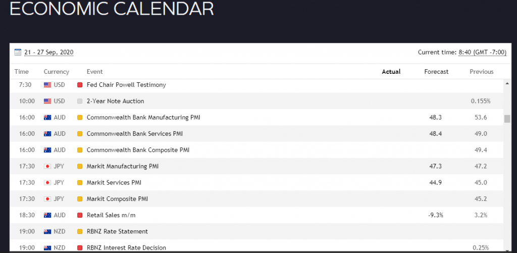 Forex24 Review Economic Calendar