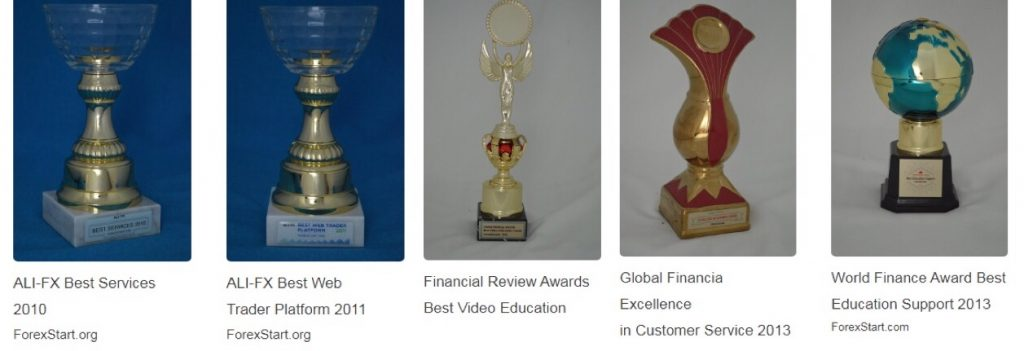 ForexStart Review Awards and Recognitions