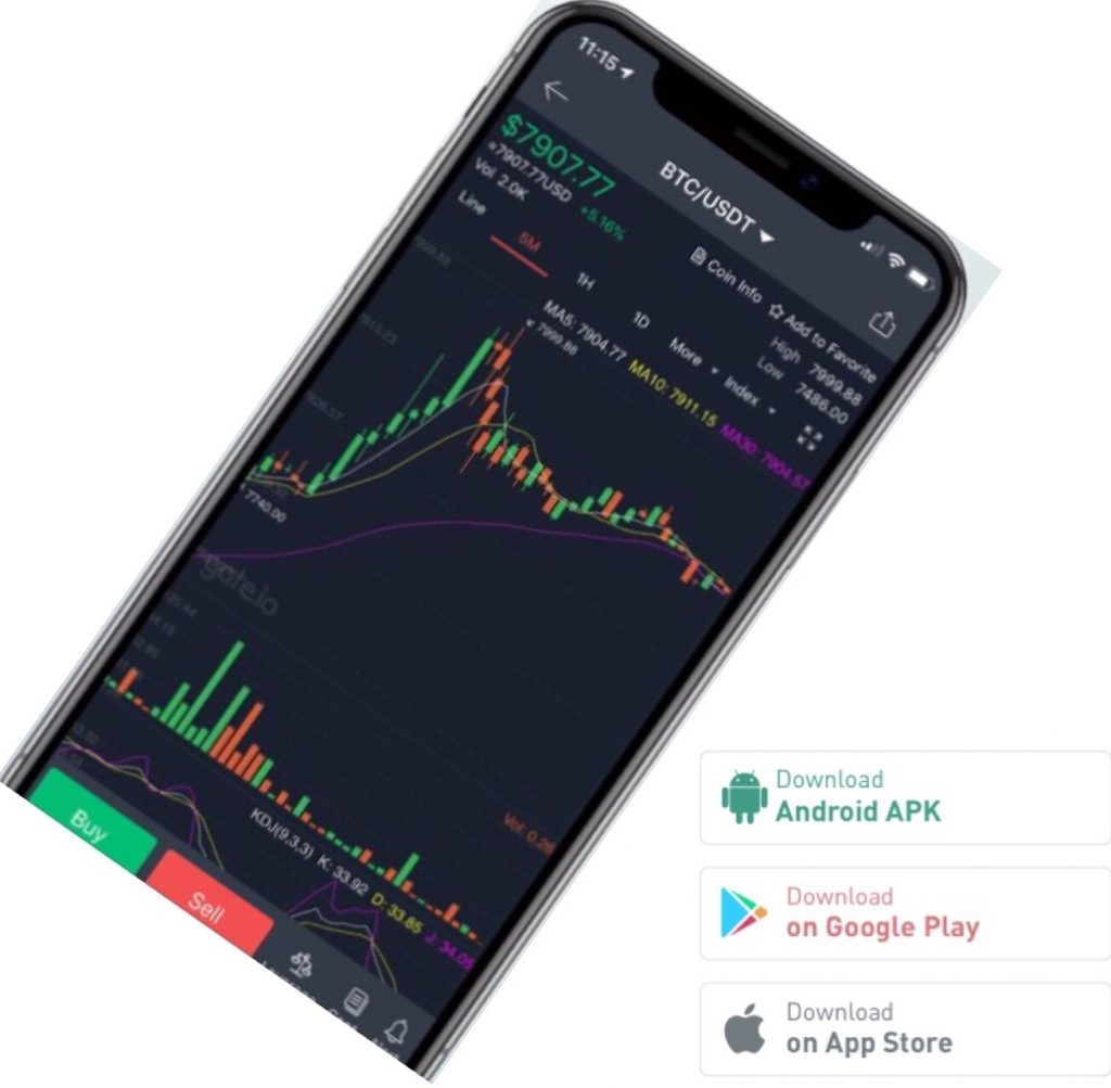 Gate.io Review Trading Platform