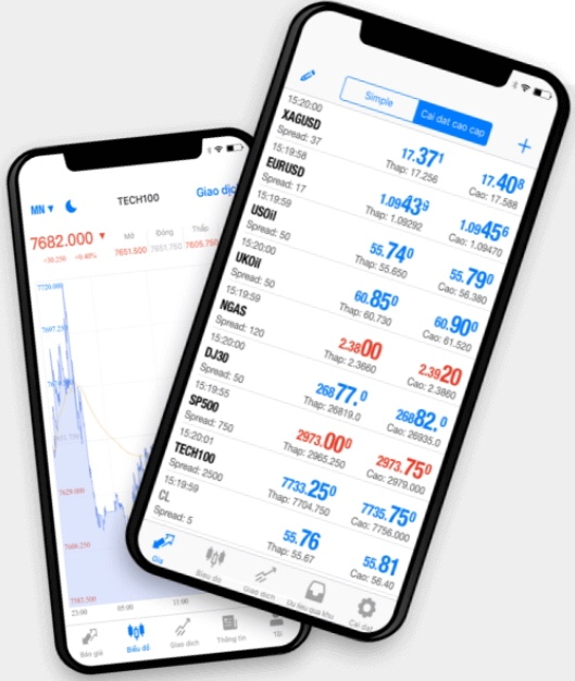 HXFX Global Review Trading Platform
