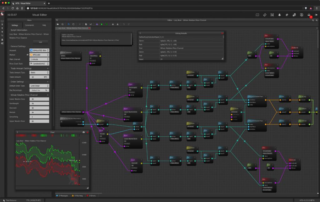 HaasOnline Review - Visual Editor