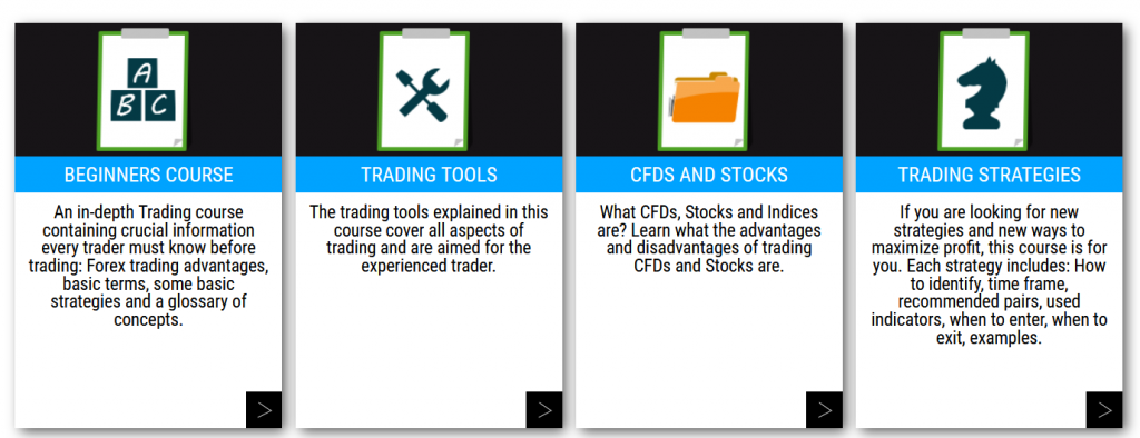 InvestLite Review Trading Courses