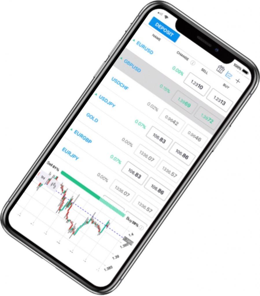 Ontega Review Trading Platform