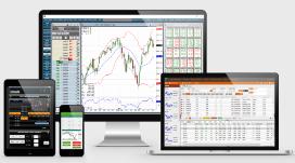 RJO Futures Review Trading Platform