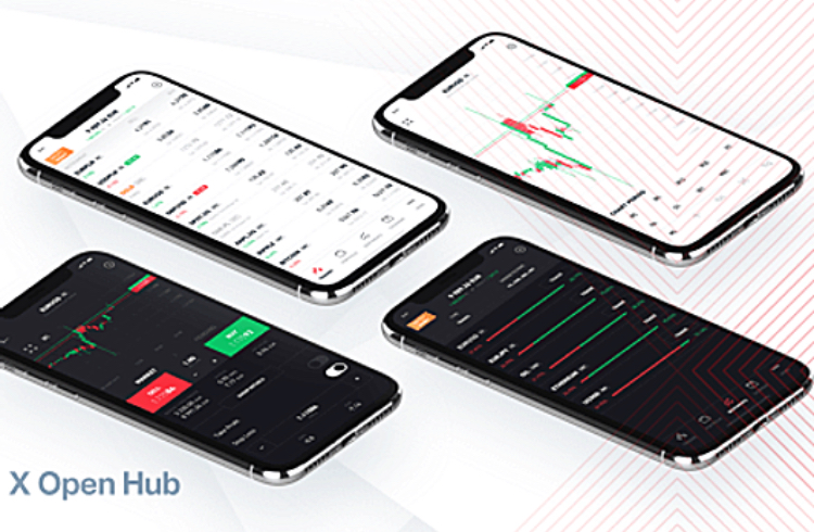 Sandton Direct Review Trading Platform
