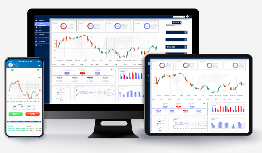 SmartFX Review Online Trading Platforms