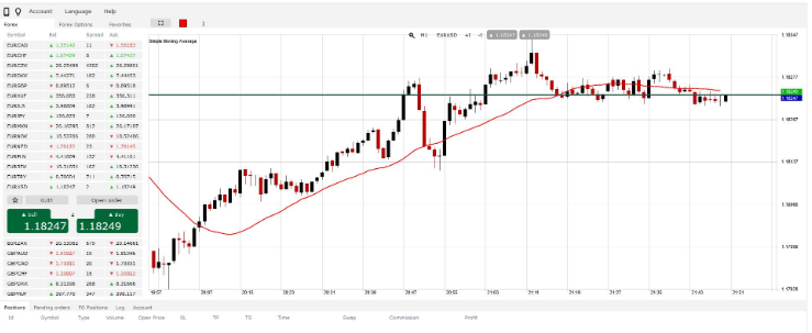 Solidary Markets Review Trading Platform