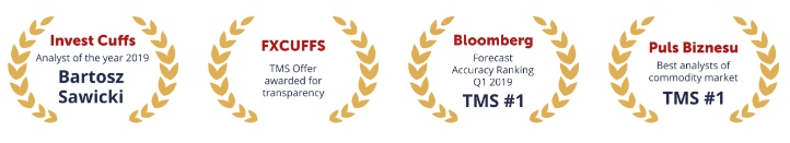 TMS Brokers Review Awards And Recognitions