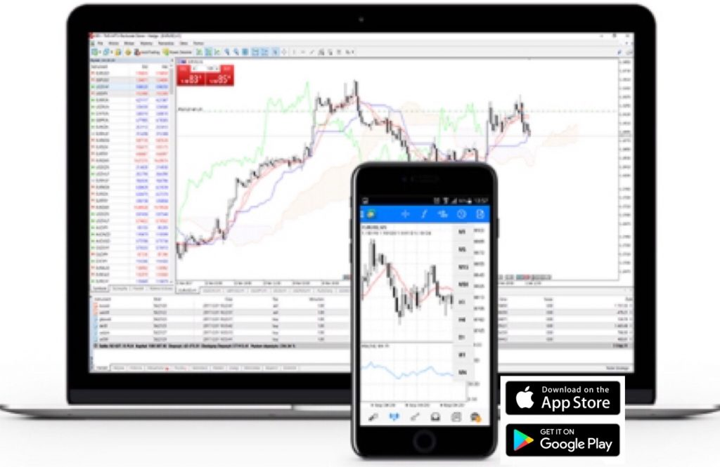 TMS Brokers Review Trading Platform