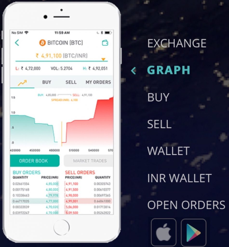 Unocoin Review Trading Platform