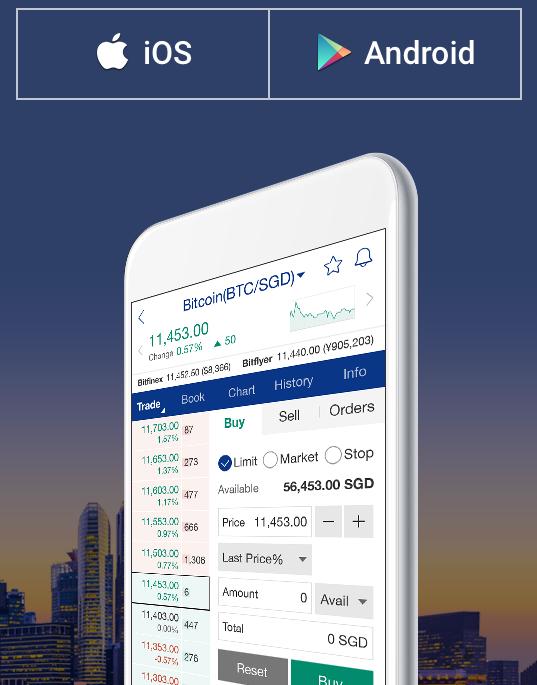 Upbit Review Trading Platform
