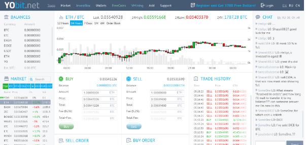 Yobit Review Trading Platform