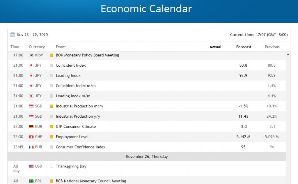 Amp Global Review Economic Calendar