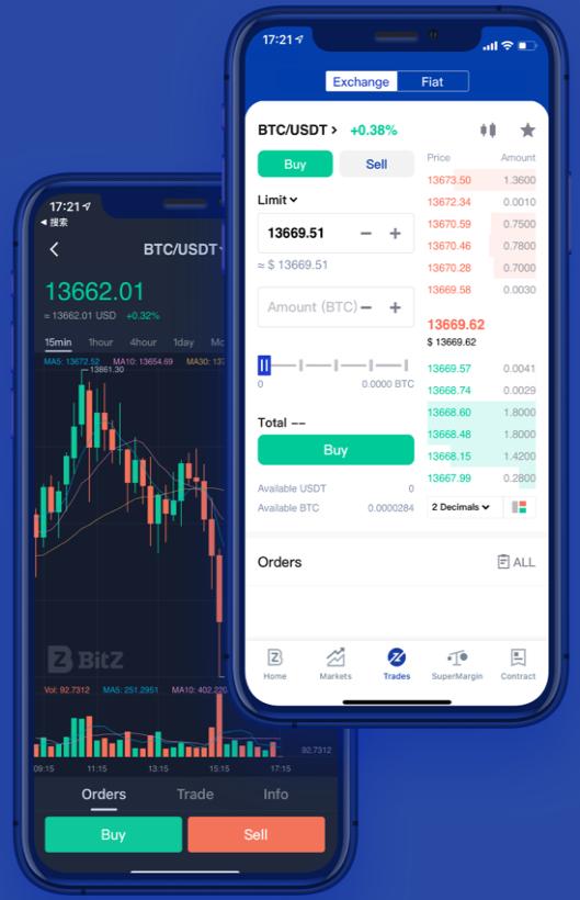 BitZ Review Trading Platforms