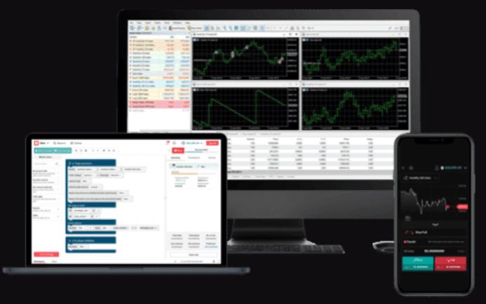 Deriv Review Trading Platforms